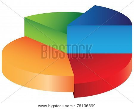Abstract Pie Chart