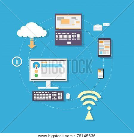 computer tablet phone cloud device connection concept