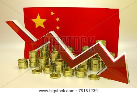 currency collapse - Chinese yuan