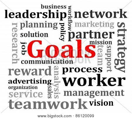 Organization Goals Concept