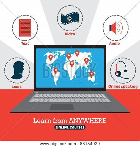 Infographic of online courses. Learn from anywhere