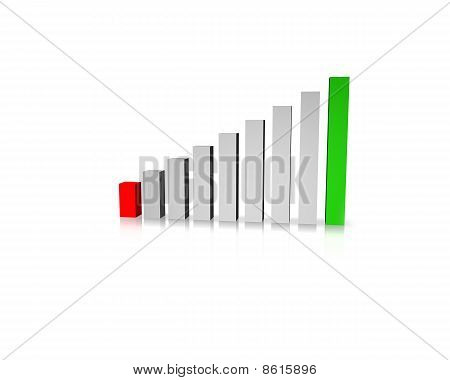Business Graph With Red And Green - Loss And Gain Bar