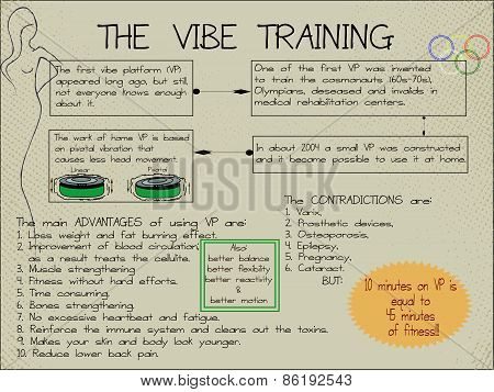 The Vibe Training Information.