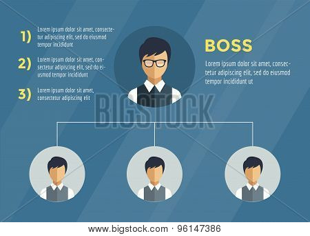 Business Structure Infographic Tree infographic. Command, Boss, Labor and Team. Vector stock illustr
