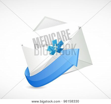Medicare Email Sign Concept Illustration