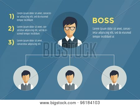 Business Structure Infographic Tree infographic. Command, Boss, Labor and Team. Vector stock illustration for design