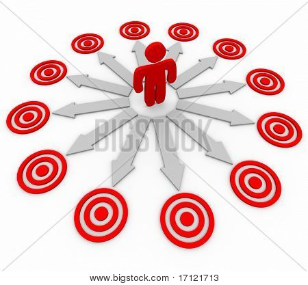 A person must choose between several opportunities, symbolized by several arrows and targets