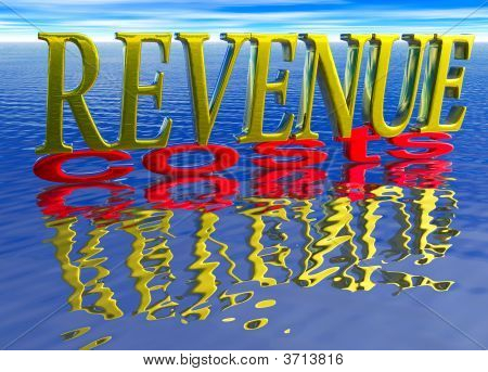 Big Revenue Small Costs Text With Reflection Water