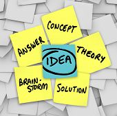 The word Idea on a blue sticky note and many other related terms - solution, brainstorm, concept, th