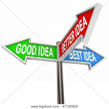 The words Good, Better and Best Plan on three way road signs pointing you to choose a direction for a solution to your problem or challenge