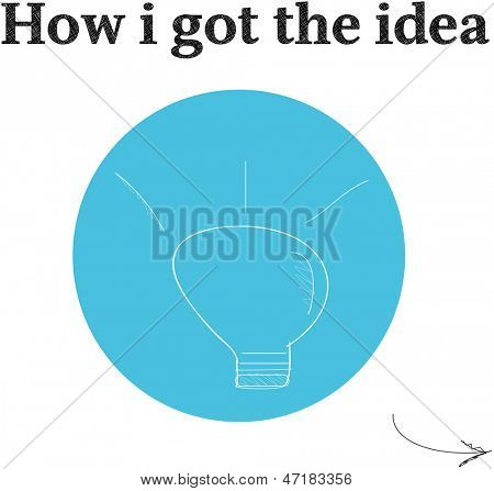 How i got the idea
