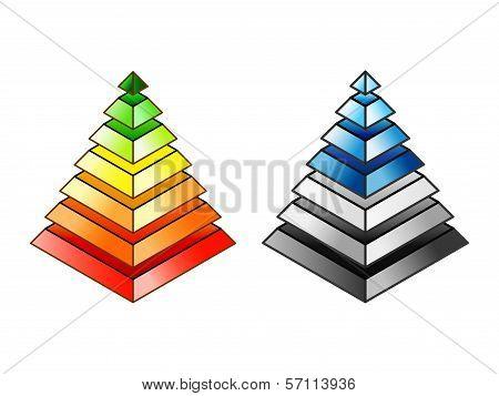Energy Efficiency And Environmental Impact Rating Pyramids. Eps10