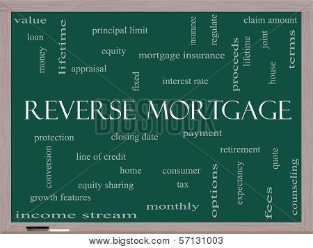 Reverse Mortgage Word Cloud Concept On A Blackboard