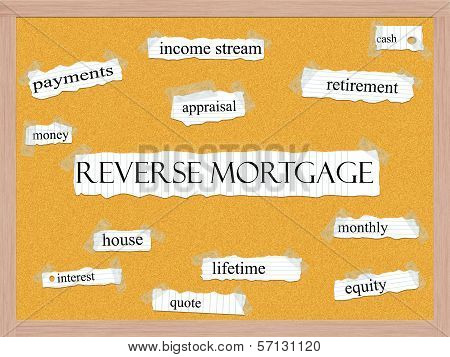 Reverse Mortgage Corkboard Word Concept