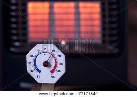 Temperature Gage