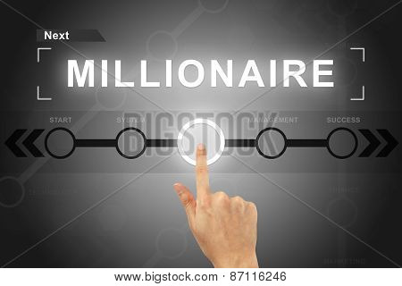 Hand Clicking Millionaire Button On A Screen Interface