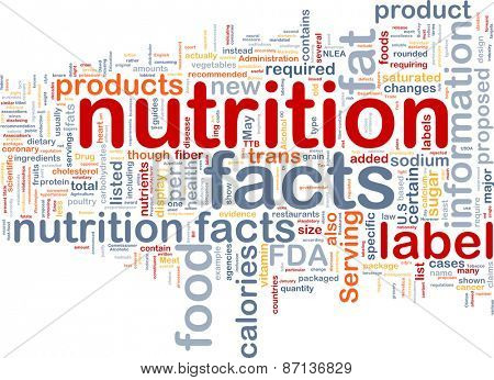 Background text pattern concept wordcloud illustration of nutrition facts