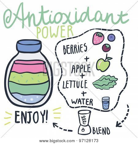 Antioxidant power hand drawn vector smoothie recipe