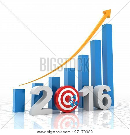 Growth target 2016