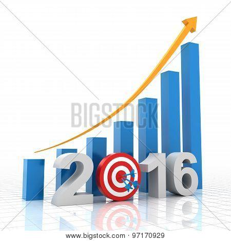 Growth target 2016