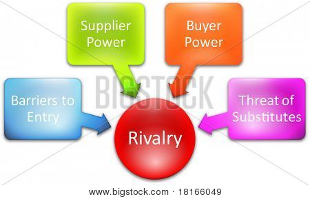 Competitive rivalry porter five forces business diagram