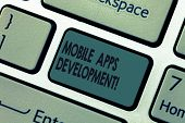 Handwriting Text Mobile Apps Development. Concept Meaning Process Of Developing Mobile App For Digit poster