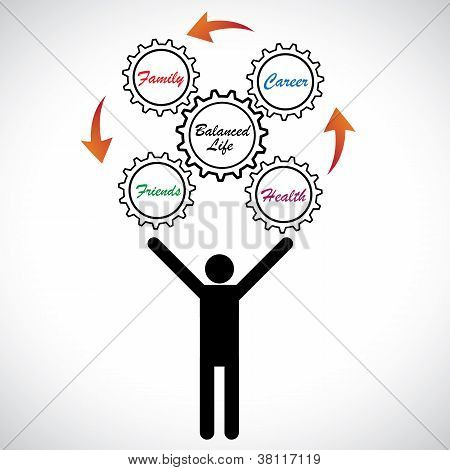 Concept Illustration Of Person Juggling Work Life Balance. The Graphic Shows Man Trying To Achieve W