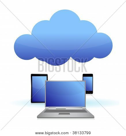 Electronics Cloud Computing Illustration