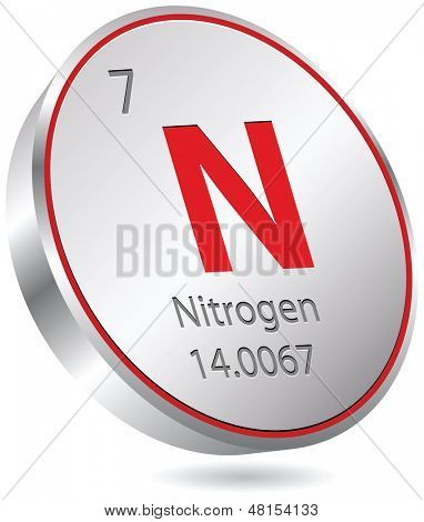 elemento nitrogênio