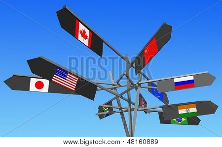 flags of the world industrial powers directional signs over blue sky