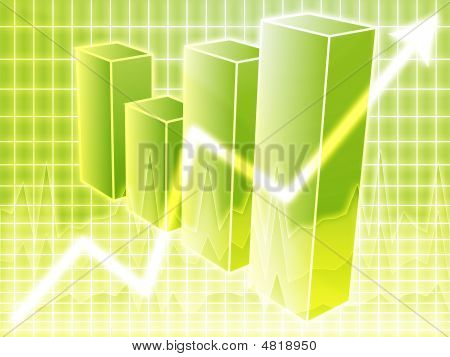 Financial Barchart
