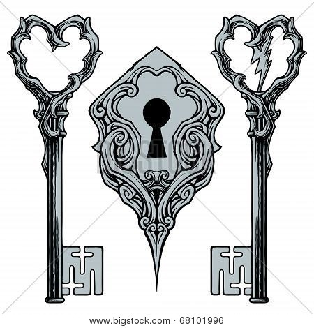 Keys and Keyhole
