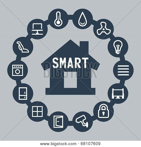 Smart House Vector Icons Set