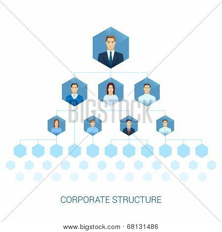 Corporate Structure Hierarchy Vector Illustration. Human Faces Flat Icons With Sharp Edges Style.