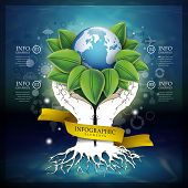picture of afforestation  - abstract ecology template with earth and hands elements - JPG