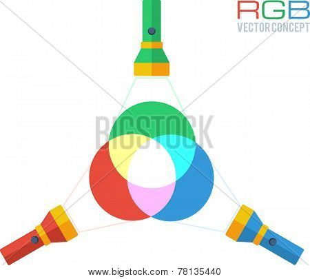 RGB colors vector concept