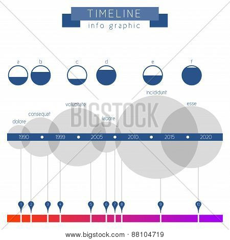 Timeline Infographics With Footnotes And Index Gradient. Fullness Of The Circles Indicates The Econo