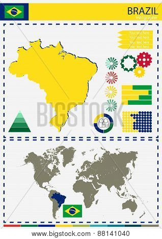 Vector Brazil Illustration Country Nation National Culture Concept