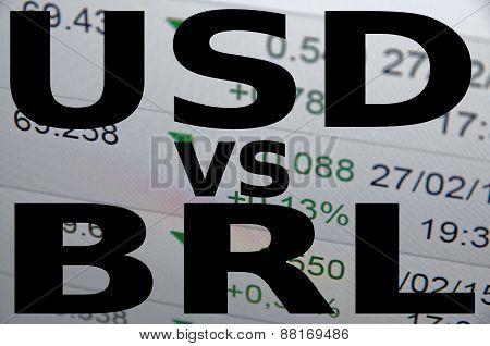 US dollar versus Brazilian real