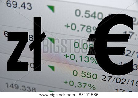 Polish zloty versus Euro
