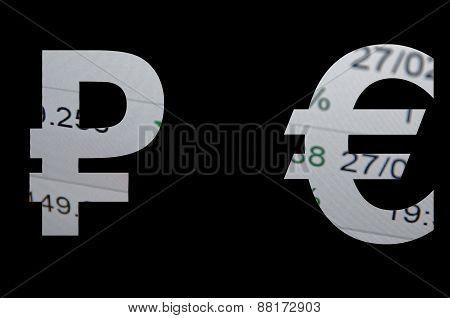 Ruble versus Euro.