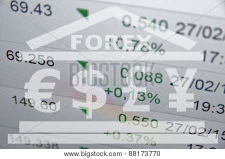 Forex abstract