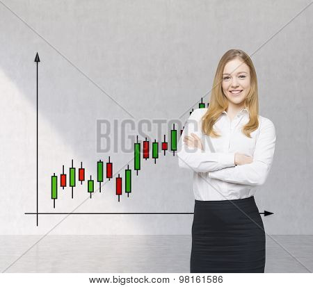A Smiling Beautiful Trader And Forex Chart With Candles. A Concept Of Prosperous Portfolio Manager.