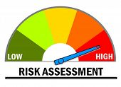 Risk assessment  poster