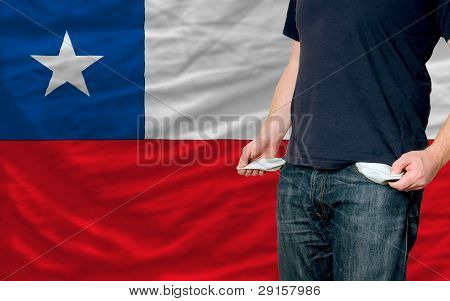 Recession Impact On Young Man And Society In Chile