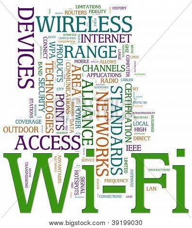 Wi-fi Wordcloud