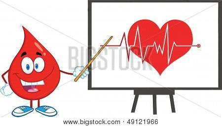 Red Blood Drop With Pointer Presenting Ecg Graph On Red Heart