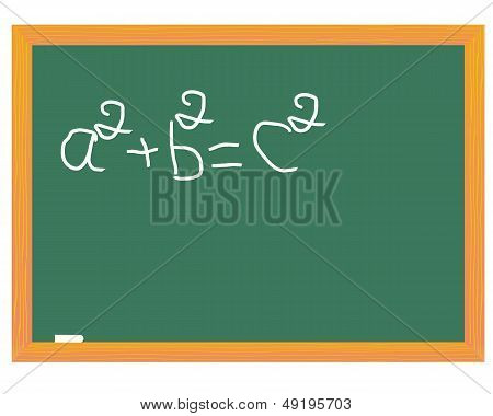 School Chalkboard with the Pythagorean Theore