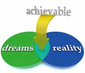 A venn diagram showing dreams overlapping with reality to illustrate achivable and possible opportun