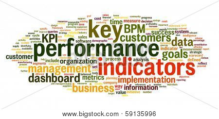 KPI key performance indicators in word tag cloud on white background
